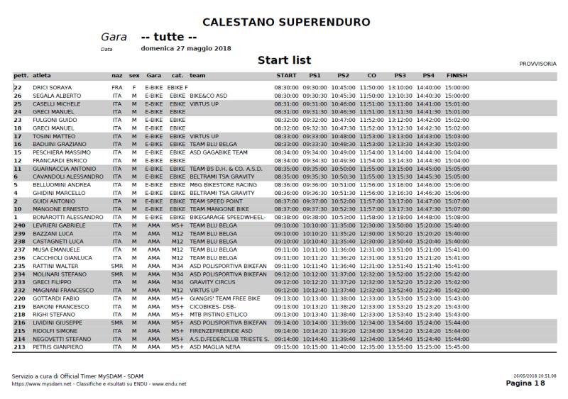 Calestano-StartList